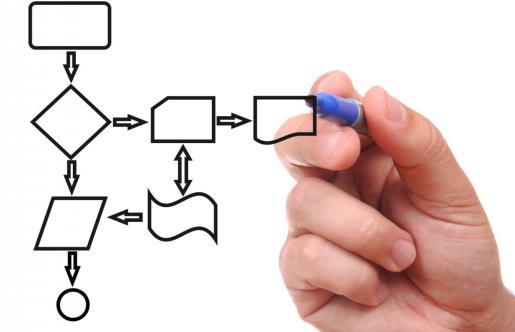 Управление бизнес-процессами курсы